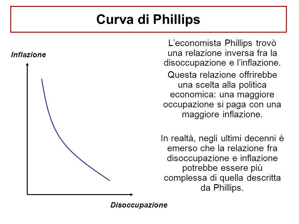 Curva di Phillips L'economista Phillips trovò una relazione inversa fra la disoccupazione e l'inflazione.