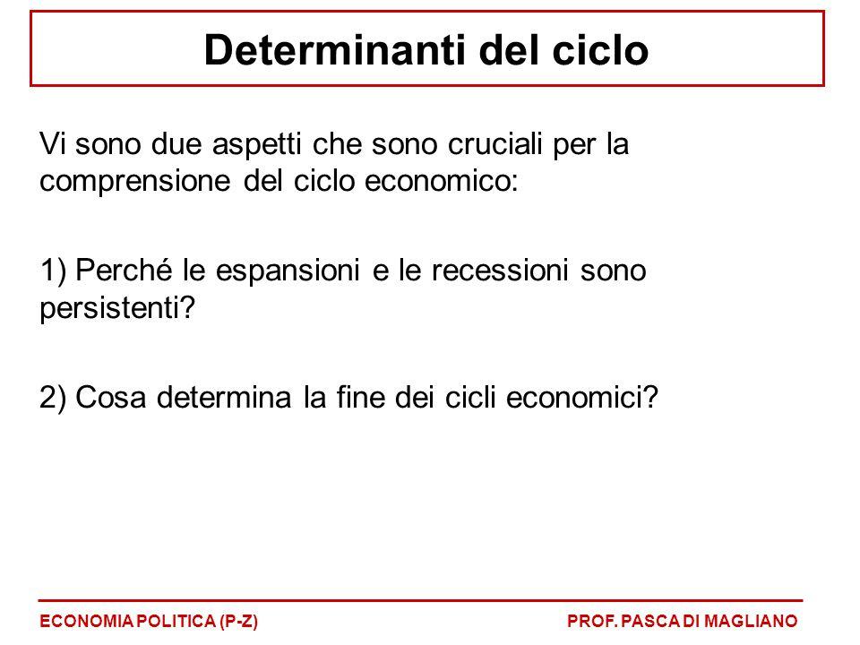Determinanti del ciclo Vi sono due aspetti che sono cruciali per la comprensione del ciclo economico: 1) Perché le espansioni e le recessioni sono persistenti.