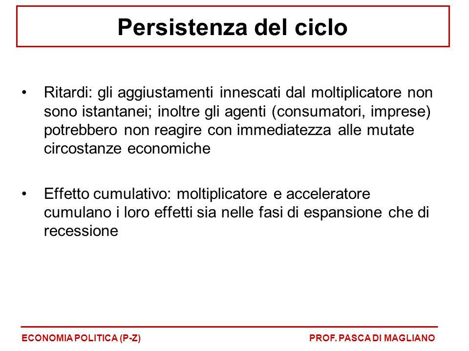 Persistenza del ciclo Ritardi: gli aggiustamenti innescati dal moltiplicatore non sono istantanei; inoltre gli agenti (consumatori, imprese) potrebbero non reagire con immediatezza alle mutate circostanze economiche Effetto cumulativo: moltiplicatore e acceleratore cumulano i loro effetti sia nelle fasi di espansione che di recessione ECONOMIA POLITICA (P-Z)PROF.