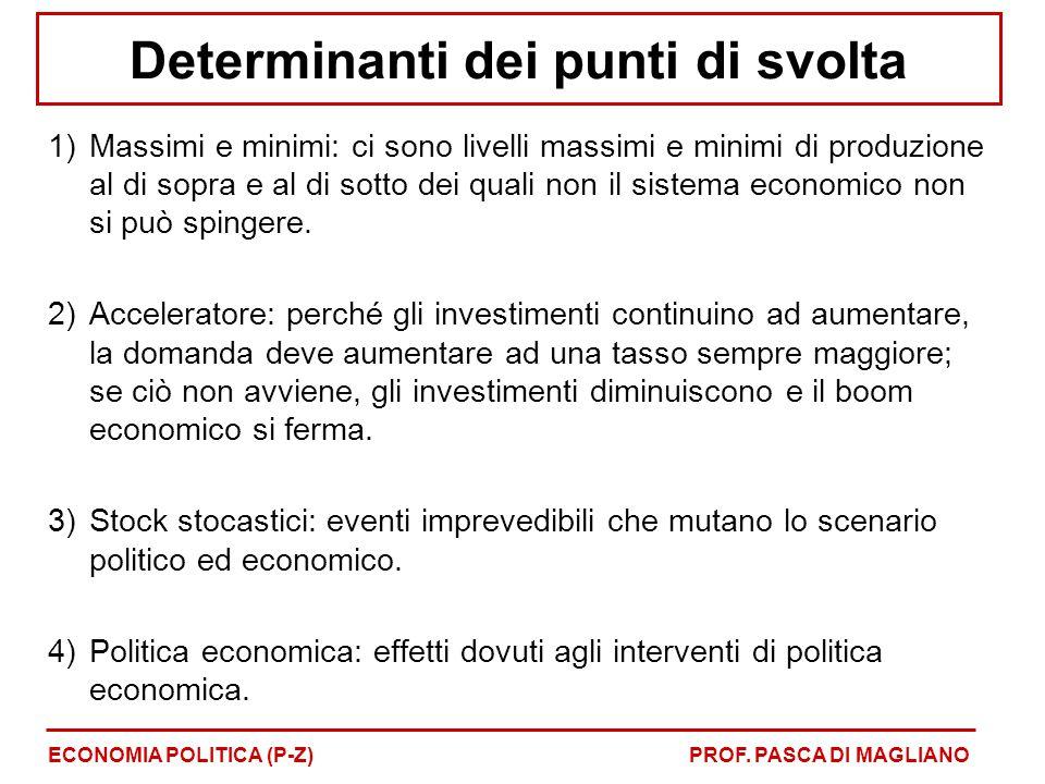 Determinanti dei punti di svolta 1)Massimi e minimi: ci sono livelli massimi e minimi di produzione al di sopra e al di sotto dei quali non il sistema economico non si può spingere.