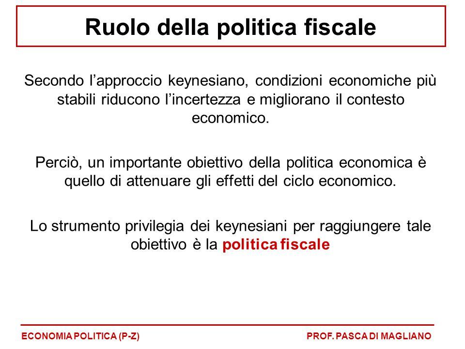 Ruolo della politica fiscale Secondo l'approccio keynesiano, condizioni economiche più stabili riducono l'incertezza e migliorano il contesto economico.