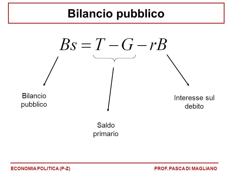 Bilancio pubblico ECONOMIA POLITICA (P-Z)PROF.