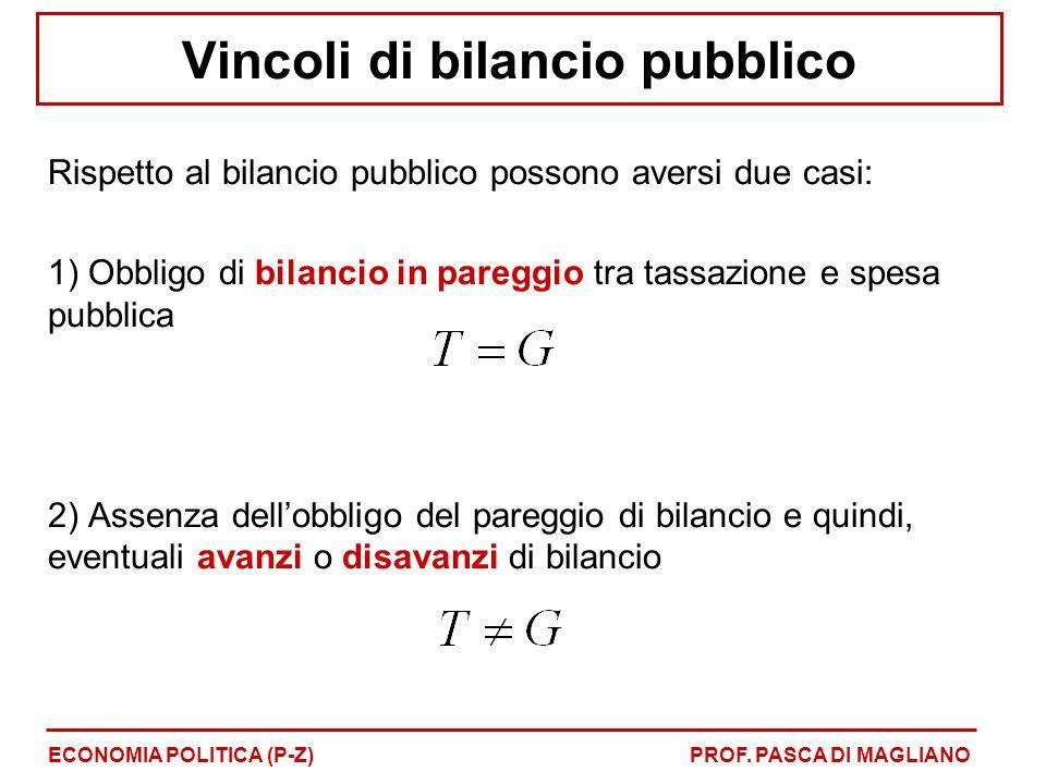 Vincoli di bilancio pubblico Rispetto al bilancio pubblico possono aversi due casi: 1) Obbligo di bilancio in pareggio tra tassazione e spesa pubblica 2) Assenza dell'obbligo del pareggio di bilancio e quindi, eventuali avanzi o disavanzi di bilancio ECONOMIA POLITICA (P-Z)PROF.