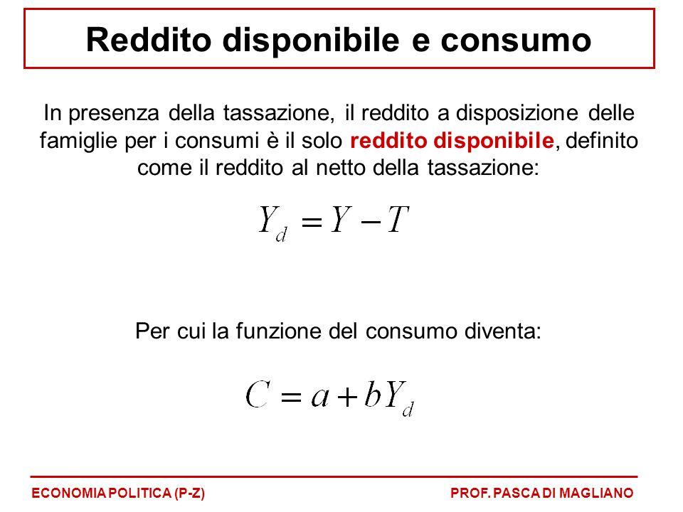 Reddito disponibile e consumo In presenza della tassazione, il reddito a disposizione delle famiglie per i consumi è il solo reddito disponibile, definito come il reddito al netto della tassazione: Per cui la funzione del consumo diventa: ECONOMIA POLITICA (P-Z)PROF.