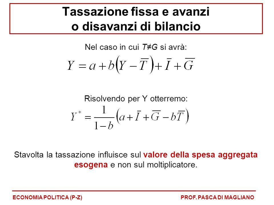 In questo caso vi sono due modi per aumentare il reddito: 1) Aumentare la spesa pubblica 2) Diminuire la tassazione Quale dei due sarà più efficace.