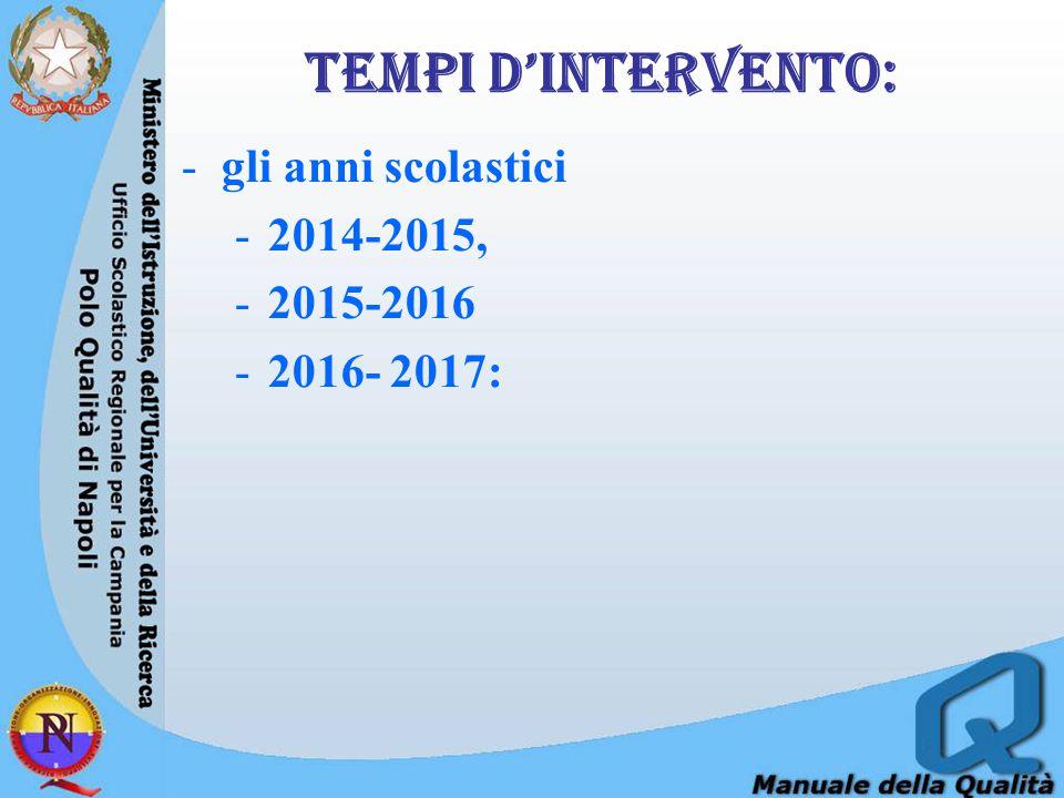 -gli anni scolastici -2014-2015, -2015-2016 -2016- 2017: TEMPI D'INTERVENTO: