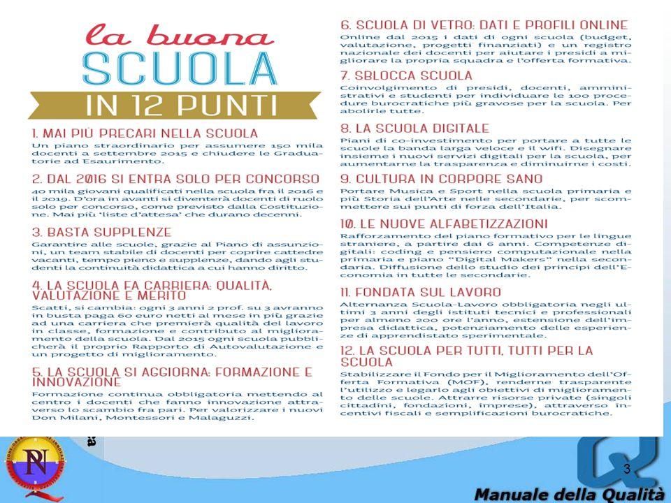 Anno scolastico 2015-2016 VALUTAZIONE ESTERNA AZIONI DI MIGLIORAMENTO AGGIORNAMENTO RAV 64