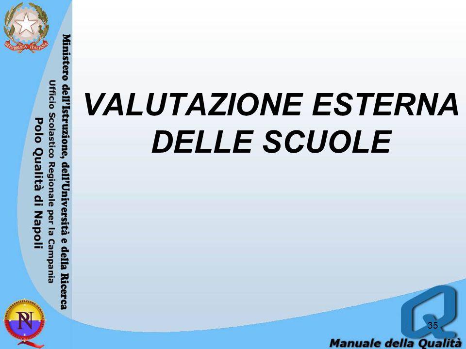 VALUTAZIONE ESTERNA DELLE SCUOLE 35