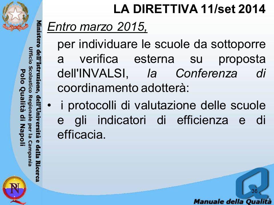 LA DIRETTIVA 11/set 2014 Entro marzo 2015, per individuare le scuole da sottoporre a verifica esterna su proposta dell INVALSI, la Conferenza di coordinamento adotterà: i protocolli di valutazione delle scuole e gli indicatori di efficienza e di efficacia.