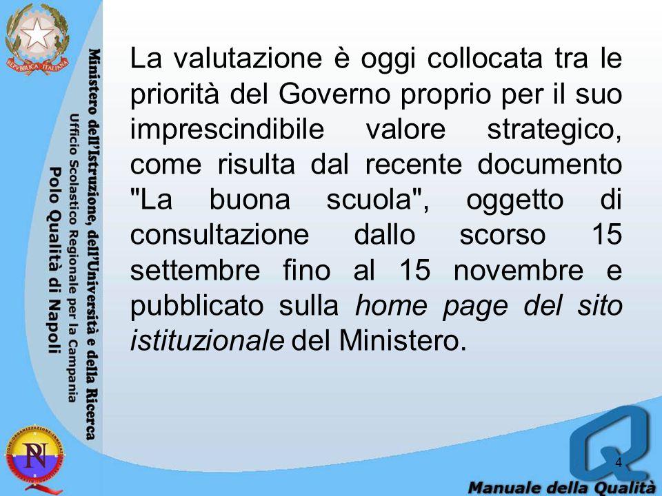 NAZIONISOGGETTITEMPI 1ADOZIONE PROTOCOLLI di VALUTAZIONE Conferenza e coordinamento S.N.V., su proposta INVALSI MARZO 2015 2 INDIVIDUAZIONE INDICATORI di EFFICIENZA E EFFICACIA AI FINI DELL INDIVIDUAZIONE DELLE SCUOLE Conferenza e coordinamento S.N.V., su proposta INVALSI MARZO 2015 3 INDIVIDUAZIONE MODALITA di SELEZIONE E FORMAZIONE ELENCHI ESPERTI NUCLEI INVALSI 60 gg dalla direttiva 65