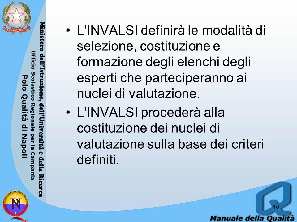 L INVALSI definirà le modalità di selezione, costituzione e formazione degli elenchi degli esperti che parteciperanno ai nuclei di valutazione.
