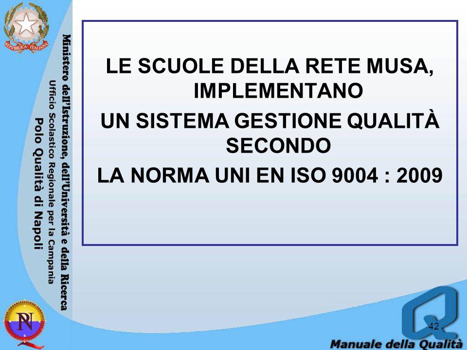 LE SCUOLE DELLA RETE MUSA, IMPLEMENTANO UN SISTEMA GESTIONE QUALITÀ SECONDO LA NORMA UNI EN ISO 9004 : 2009 42