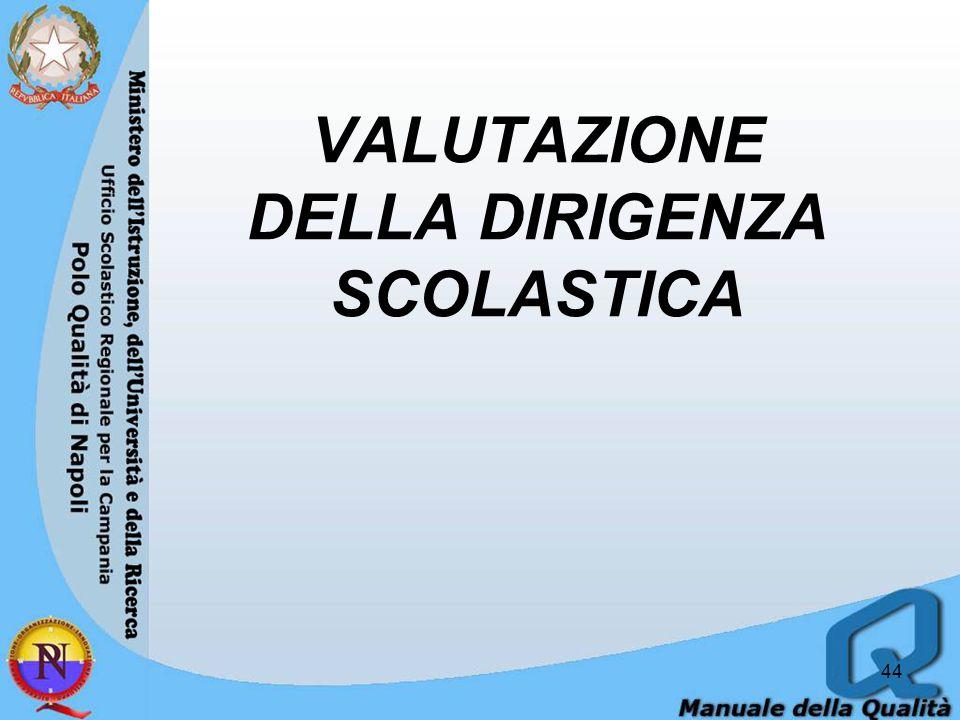 VALUTAZIONE DELLA DIRIGENZA SCOLASTICA 44