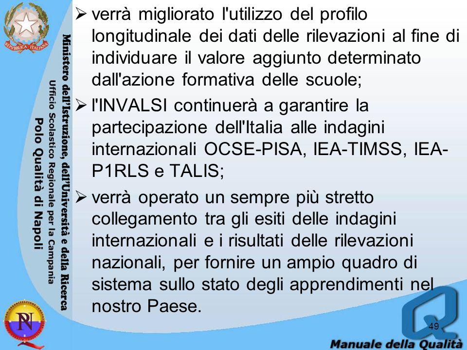  verrà migliorato l utilizzo del profilo longitudinale dei dati delle rilevazioni al fine di individuare il valore aggiunto determinato dall azione formativa delle scuole;  l INVALSI continuerà a garantire la partecipazione dell Italia alle indagini internazionali OCSE-PISA, IEA-TIMSS, IEA- P1RLS e TALIS;  verrà operato un sempre più stretto collegamento tra gli esiti delle indagini internazionali e i risultati delle rilevazioni nazionali, per fornire un ampio quadro di sistema sullo stato degli apprendimenti nel nostro Paese.