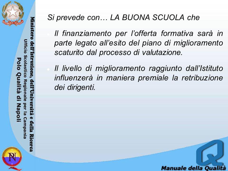 Si prevede con… LA BUONA SCUOLA che Il finanziamento per l'offerta formativa sarà in parte legato all'esito del piano di miglioramento scaturito dal processo di valutazione.