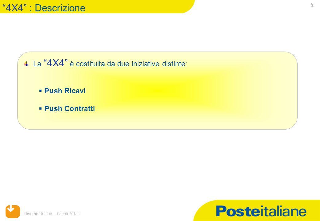 15/04/2015 Risorse Umane – Clienti Affari 3 La 4X4 è costituita da due iniziative distinte:  Push Ricavi  Push Contratti 4X4 : Descrizione