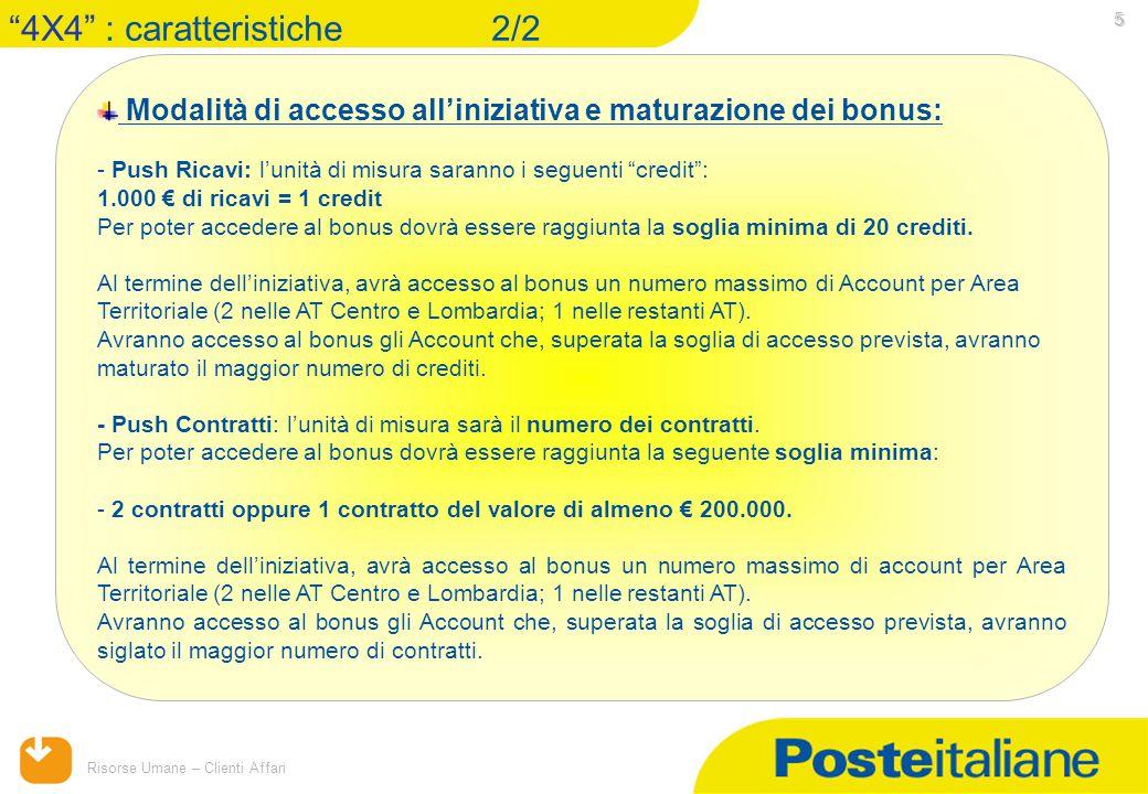 15/04/2015 Risorse Umane – Clienti Affari 5 Modalità di accesso all'iniziativa e maturazione dei bonus: - Push Ricavi: l'unità di misura saranno i seg