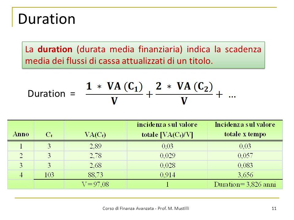 Duration 11 Corso di Finanza Avanzata - Prof.M.