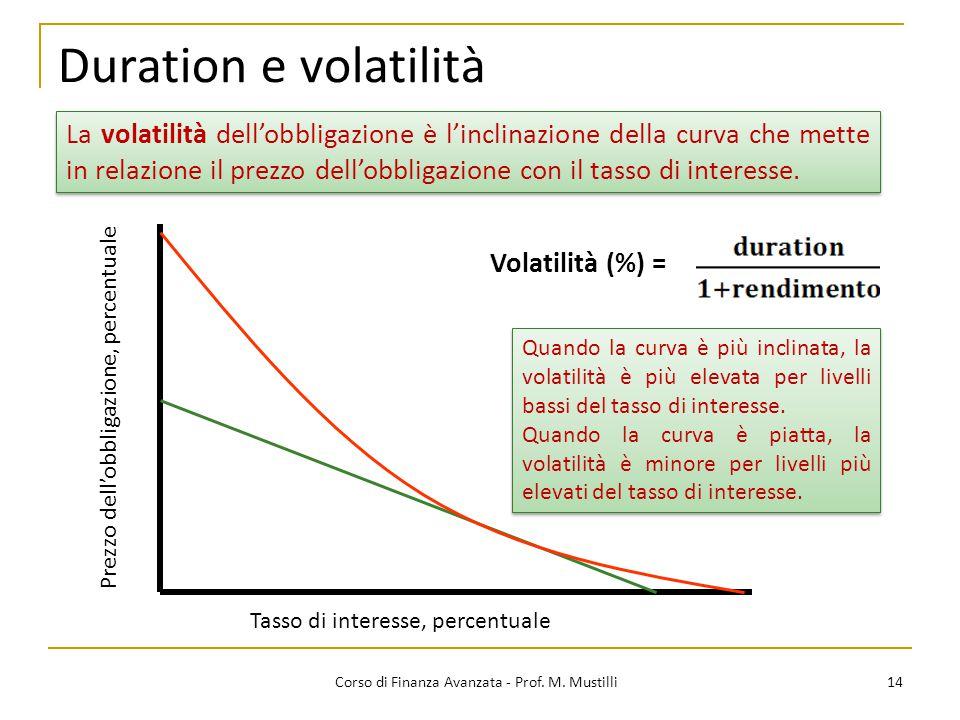 14 Corso di Finanza Avanzata - Prof. M. Mustilli Duration e volatilità Tasso di interesse, percentuale Prezzo dell'obbligazione, percentuale La volati