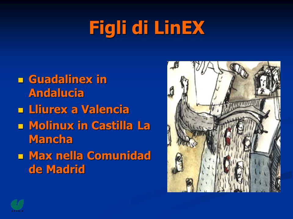 Figli di LinEX Guadalinex in Andalucia Guadalinex in Andalucia Lliurex a Valencia Lliurex a Valencia Molinux in Castilla La Mancha Molinux in Castilla La Mancha Max nella Comunidad de Madrid Max nella Comunidad de Madrid