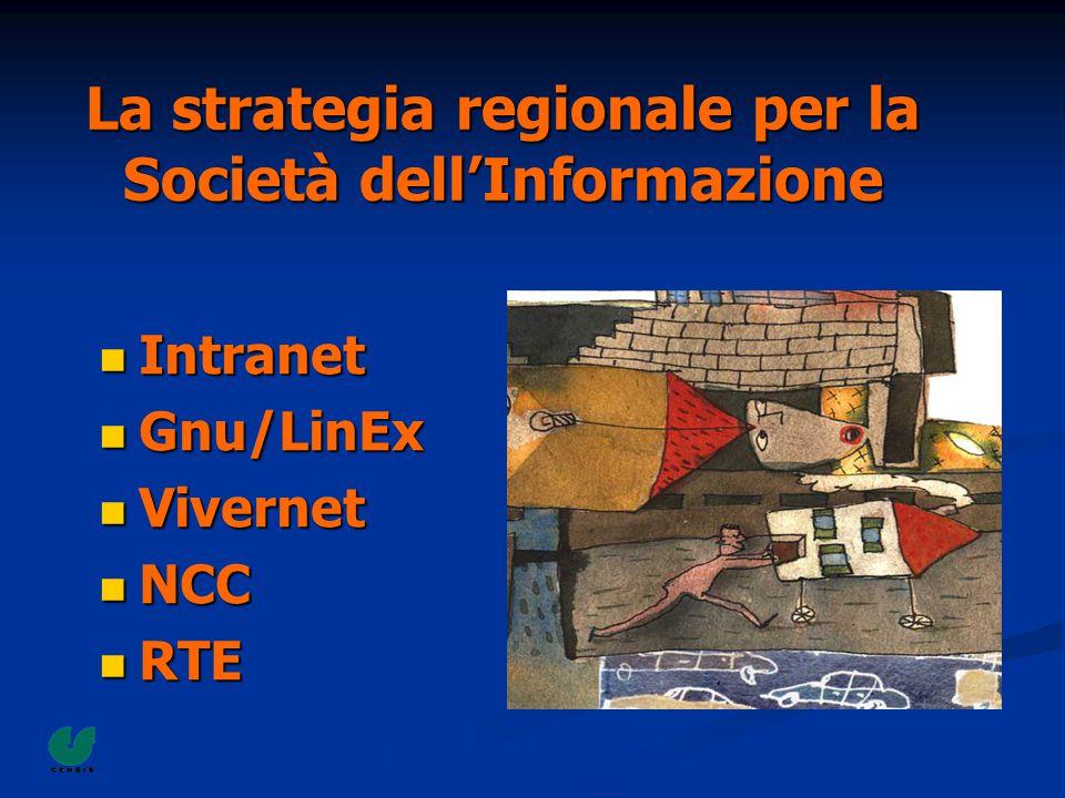 La strategia regionale per la Società dell'Informazione Intranet Intranet Gnu/LinEx Gnu/LinEx Vivernet Vivernet NCC NCC RTE RTE