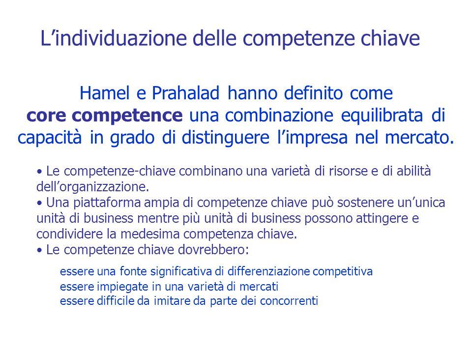 L'individuazione delle competenze chiave Hamel e Prahalad hanno definito come core competence una combinazione equilibrata di capacità in grado di dis