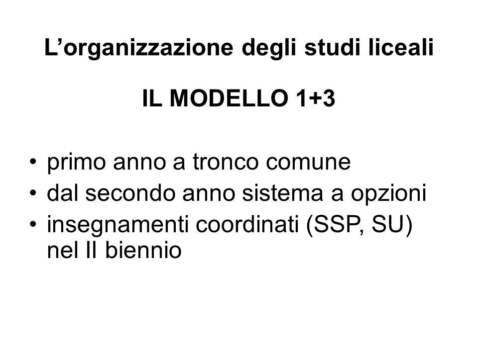 L'organizzazione degli studi liceali IL MODELLO 1+3 primo anno a tronco comune dal secondo anno sistema a opzioni insegnamenti coordinati (SSP, SU) ne