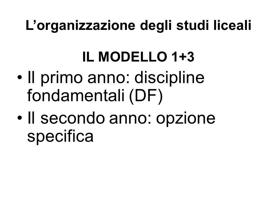L'organizzazione degli studi liceali IL MODELLO 1+3 Il primo anno: discipline fondamentali (DF) Il secondo anno: opzione specifica
