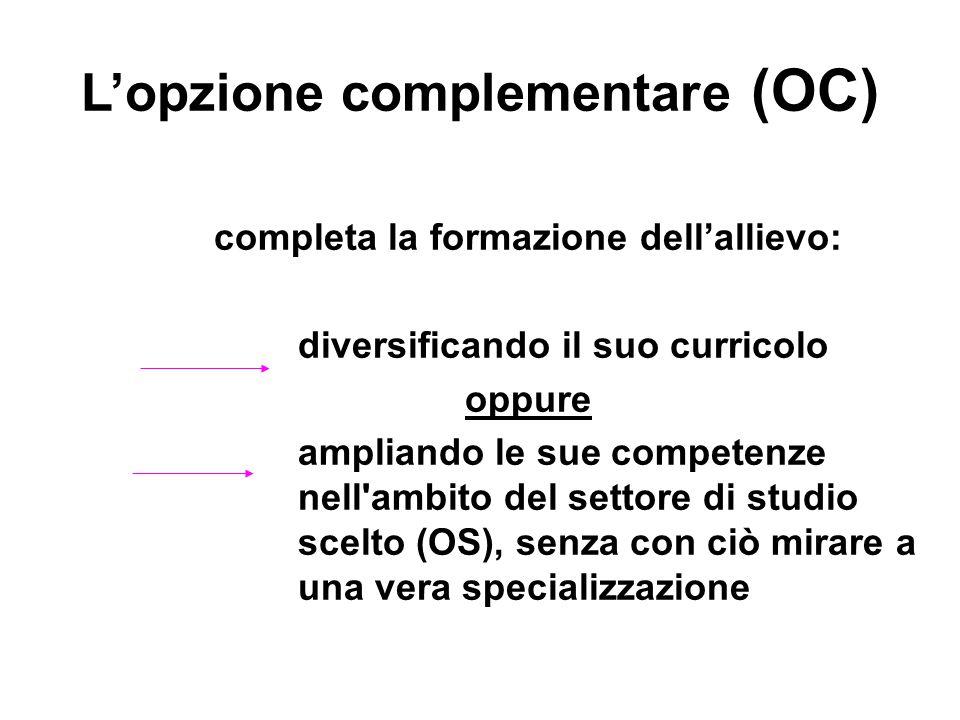 L'opzione complementare (OC) completa la formazione dell'allievo: diversificando il suo curricolo oppure ampliando le sue competenze nell'ambito del s