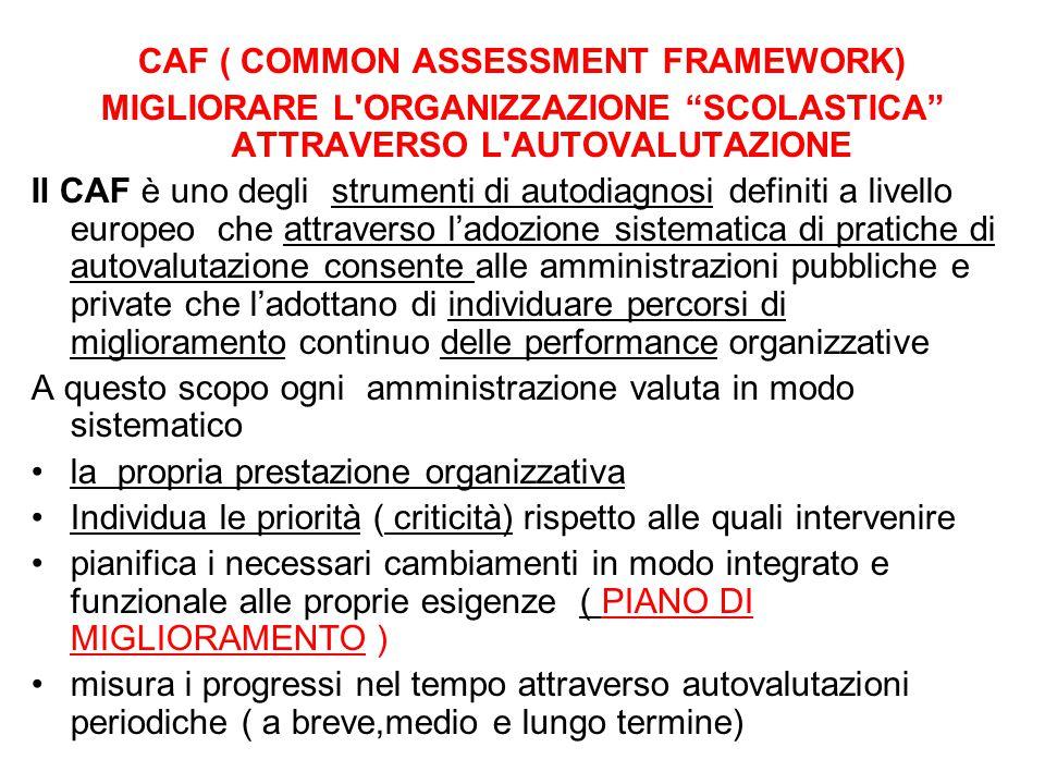 CAF ( COMMON ASSESSMENT FRAMEWORK) MIGLIORARE L ORGANIZZAZIONE SCOLASTICA ATTRAVERSO L AUTOVALUTAZIONE Il CAF è uno degli strumenti di autodiagnosi definiti a livello europeo che attraverso l'adozione sistematica di pratiche di autovalutazione consente alle amministrazioni pubbliche e private che l'adottano di individuare percorsi di miglioramento continuo delle performance organizzative A questo scopo ogni amministrazione valuta in modo sistematico la propria prestazione organizzativa Individua le priorità ( criticità) rispetto alle quali intervenire pianifica i necessari cambiamenti in modo integrato e funzionale alle proprie esigenze ( PIANO DI MIGLIORAMENTO ) misura i progressi nel tempo attraverso autovalutazioni periodiche ( a breve,medio e lungo termine)