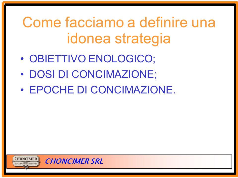 ITALIA CHONCIMER SRL OBIETTIVO ENOLOGICO; DOSI DI CONCIMAZIONE; EPOCHE DI CONCIMAZIONE. Come facciamo a definire una idonea strategia