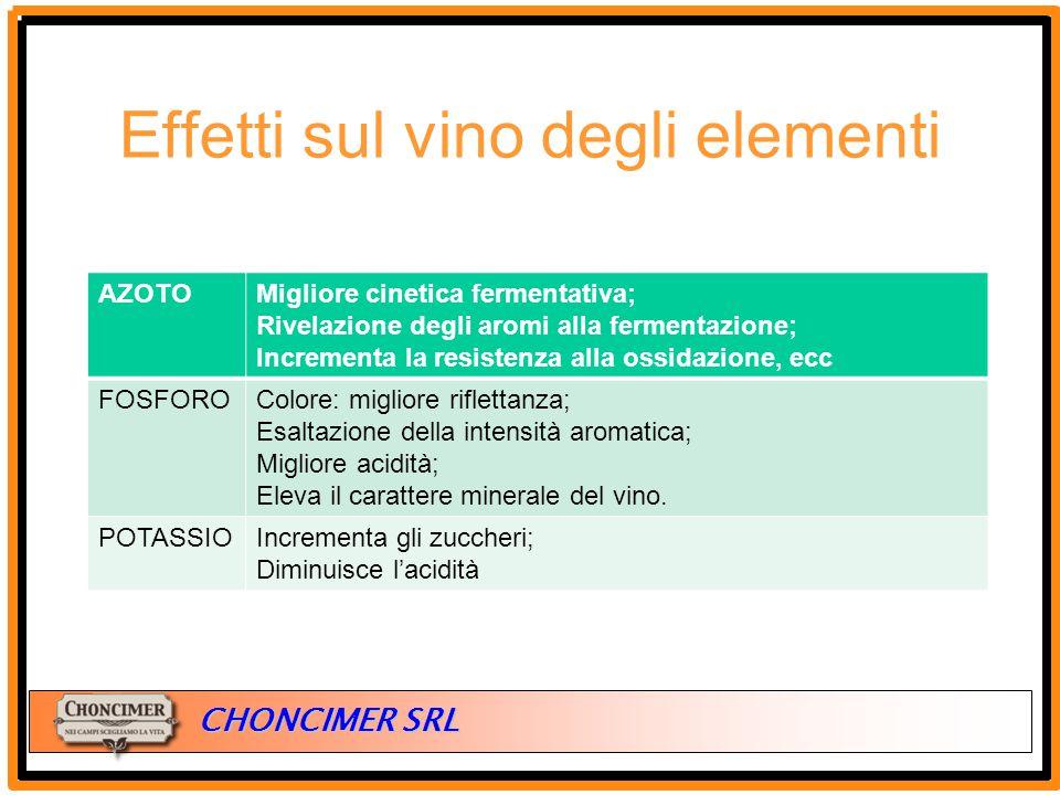 ITALIA CHONCIMER SRL Effetti sul vino degli elementi AZOTOMigliore cinetica fermentativa; Rivelazione degli aromi alla fermentazione; Incrementa la re