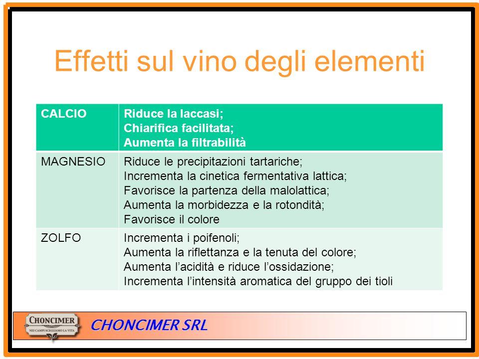 ITALIA CHONCIMER SRL Effetti sul vino degli elementi CALCIORiduce la laccasi; Chiarifica facilitata; Aumenta la filtrabilità MAGNESIORiduce le precipi
