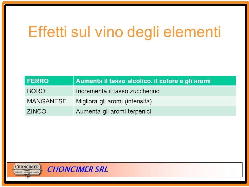 ITALIA CHONCIMER SRL Effetti sul vino degli elementi FERROAumenta il tasso alcolico, il colore e gli aromi BOROIncrementa il tasso zuccherino MANGANES