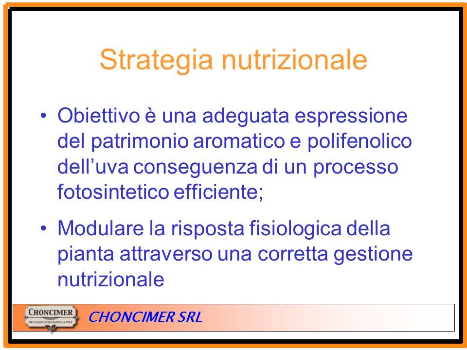 ITALIA CHONCIMER SRL Strategia nutrizionale Obiettivo è una adeguata espressione del patrimonio aromatico e polifenolico dell'uva conseguenza di un pr
