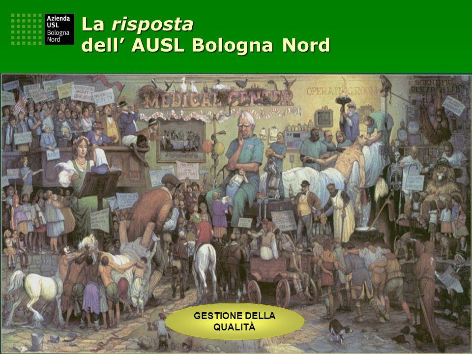 La risposta dell' AUSL Bologna Nord GESTIONE DELLA QUALITÀ