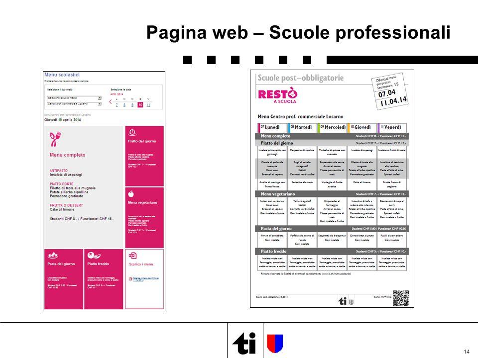 14 Pagina web – Scuole professionali