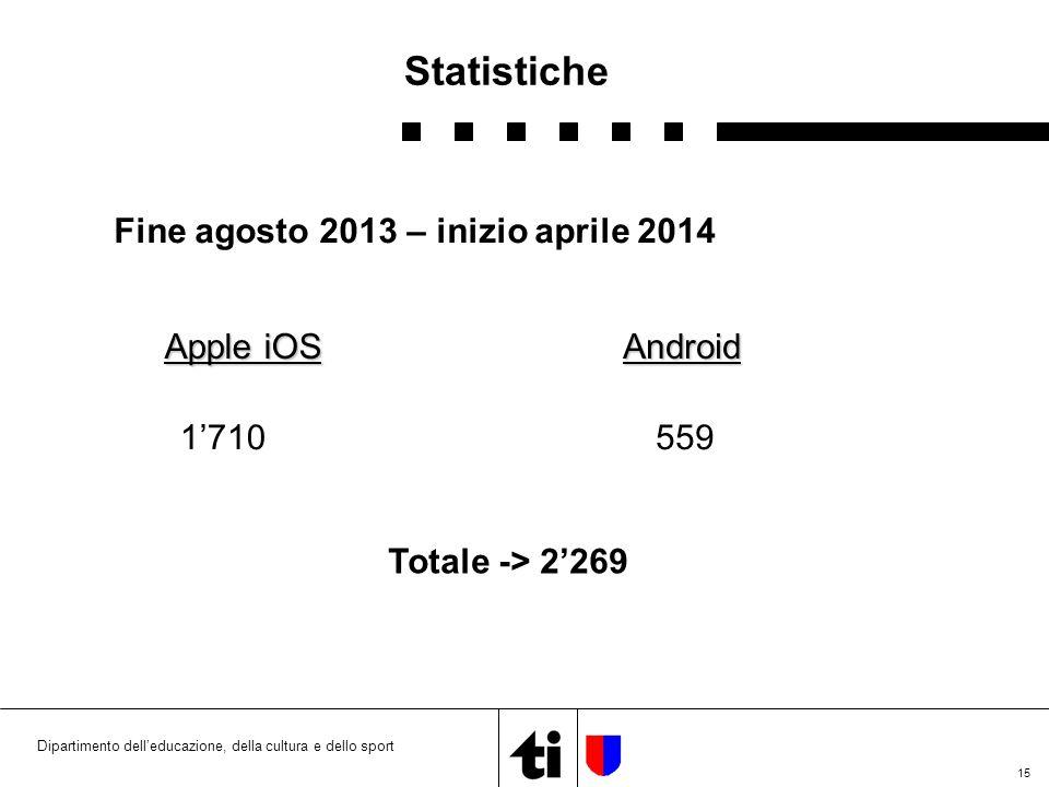 15 Statistiche Android Dipartimento dell'educazione, della cultura e dello sport 1'710 Apple iOS 559 Totale -> 2'269 Fine agosto 2013 – inizio aprile 2014
