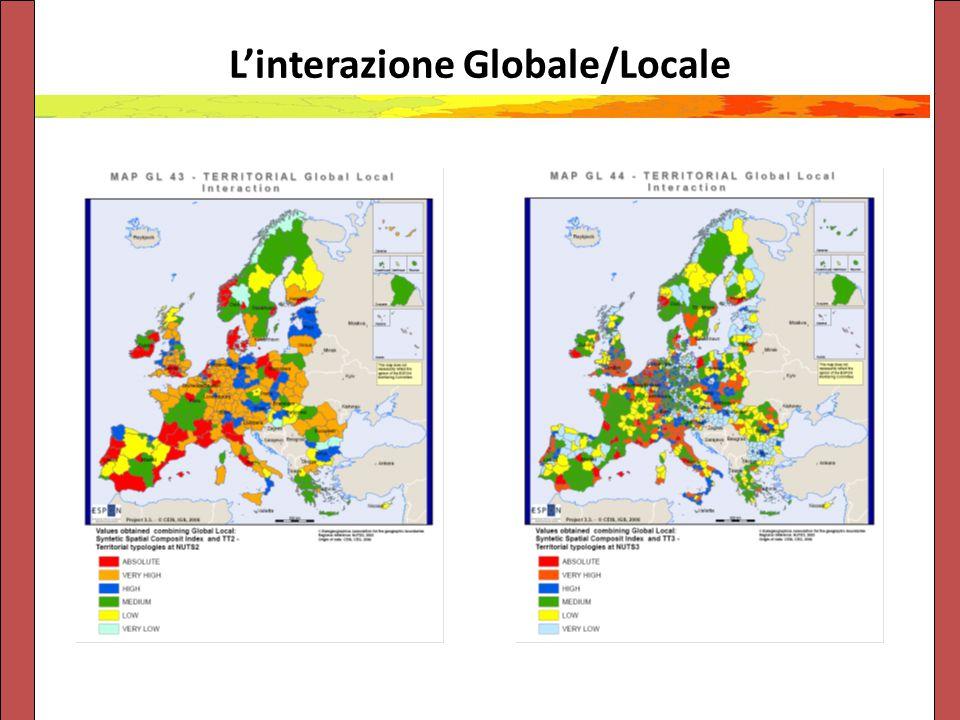 L'interazione Globale/Locale