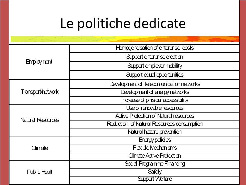 Le politiche dedicate