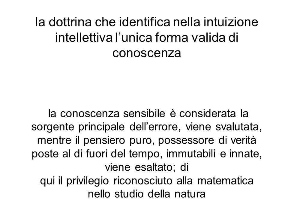 la dottrina che identifica nella intuizione intellettiva l'unica forma valida di conoscenza la conoscenza sensibile è considerata la sorgente principale dell'errore, viene svalutata, mentre il pensiero puro, possessore di verità poste al di fuori del tempo, immutabili e innate, viene esaltato; di qui il privilegio riconosciuto alla matematica nello studio della natura