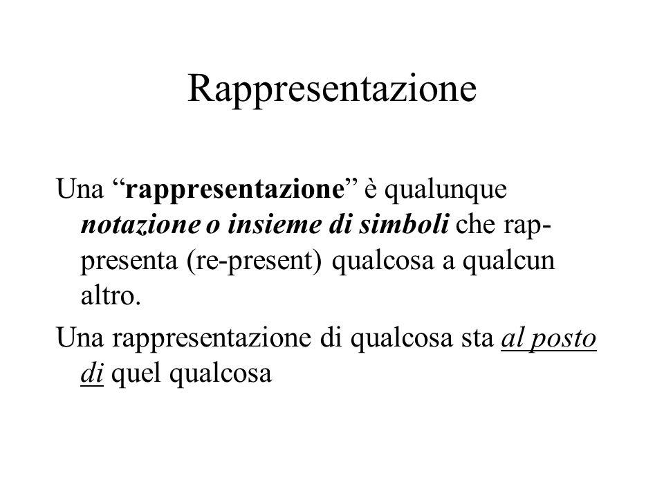 Rappresentazione Una rappresentazione è qualunque notazione o insieme di simboli che rap- presenta (re-present) qualcosa a qualcun altro.