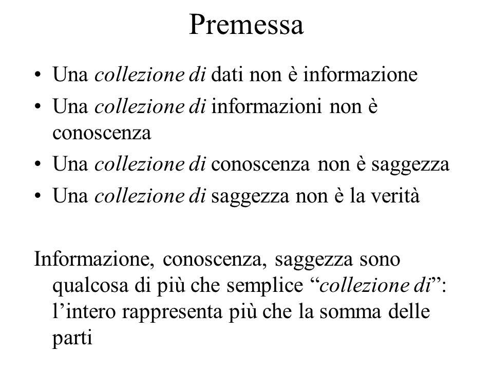 Premessa Una collezione di dati non è informazione Una collezione di informazioni non è conoscenza Una collezione di conoscenza non è saggezza Una collezione di saggezza non è la verità Informazione, conoscenza, saggezza sono qualcosa di più che semplice collezione di : l'intero rappresenta più che la somma delle parti