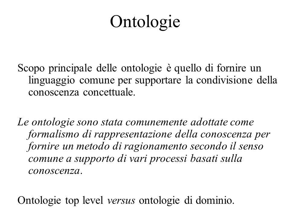 Ontologie Scopo principale delle ontologie è quello di fornire un linguaggio comune per supportare la condivisione della conoscenza concettuale.