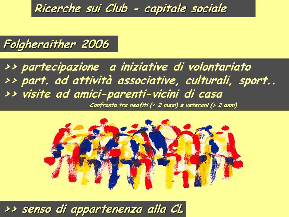 Ricerche sui Club - capitale sociale Folgheraither 2006 >> partecipazione a iniziative di volontariato >> part. ad attività associative, culturali, sp