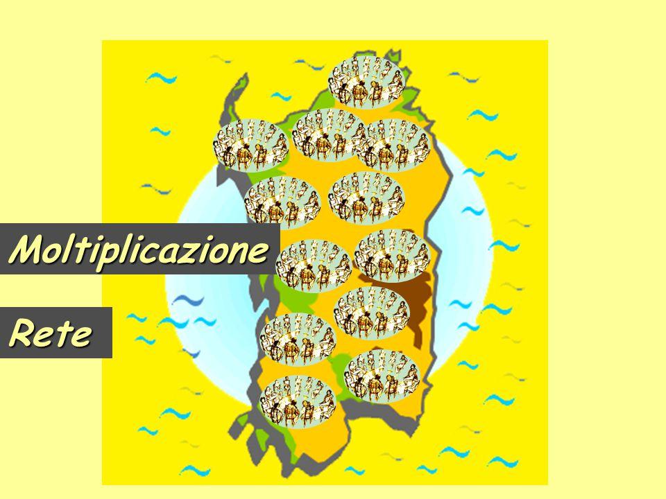 Moltiplicazione Rete