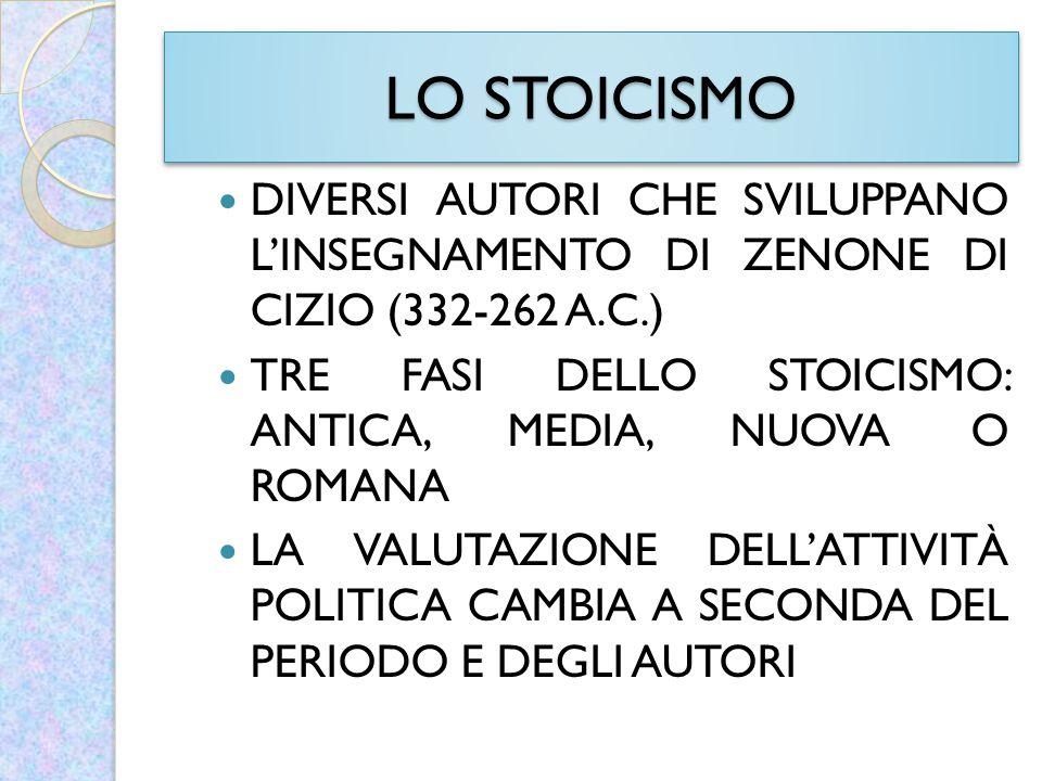 LO STOICISMO DIVERSI AUTORI CHE SVILUPPANO L'INSEGNAMENTO DI ZENONE DI CIZIO (332-262 A.C.) TRE FASI DELLO STOICISMO: ANTICA, MEDIA, NUOVA O ROMANA LA
