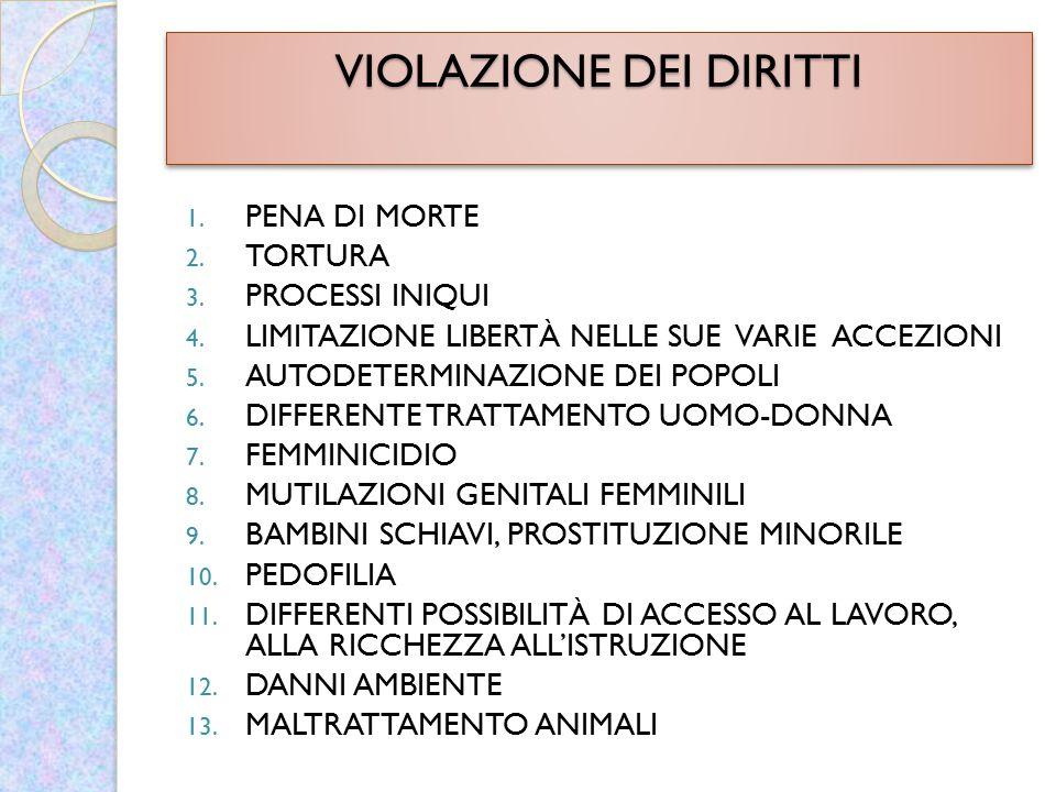 DIRITTI DELLE DONNE SONO DIRITTI UMANI ESCLUSIONE INCLUSIONE FORMALE DIRITTI SPECIFICI PROSPETTIVA DI GENERE