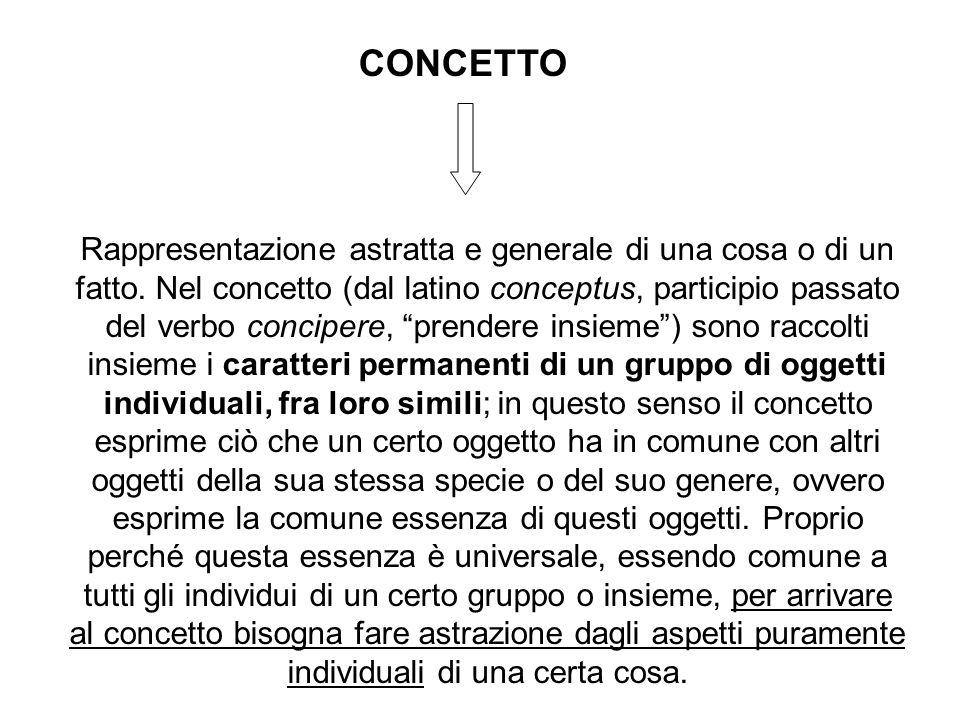 """CONCETTO Rappresentazione astratta e generale di una cosa o di un fatto. Nel concetto (dal latino conceptus, participio passato del verbo concipere, """""""