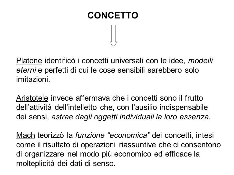 CONCETTO Platone identificò i concetti universali con le idee, modelli eterni e perfetti di cui le cose sensibili sarebbero solo imitazioni. Aristotel